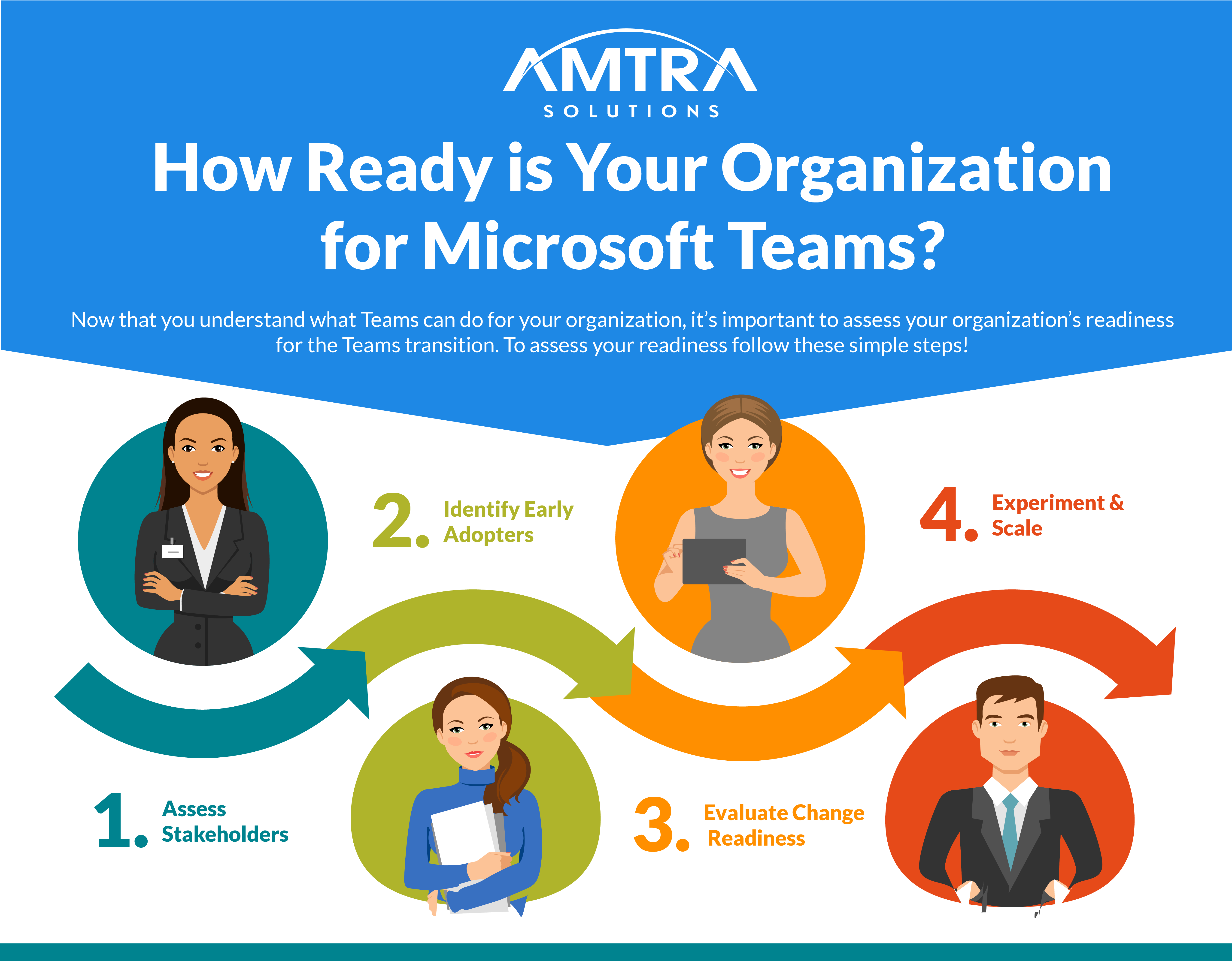 AMTRA_OCM for Microsoft Teams-01 cropped